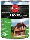 Лаки строительные Altax
